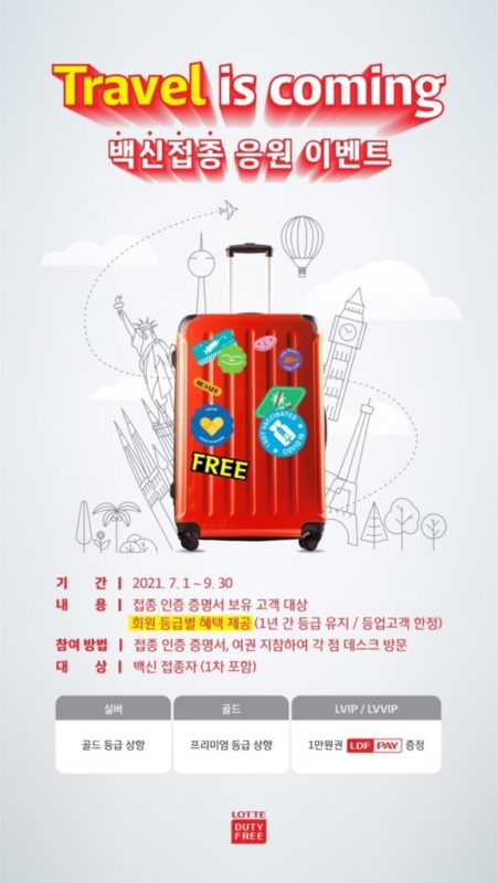 'Travel is coming' – Lotte Duty Free incentivises shopper vaccination Featured Image